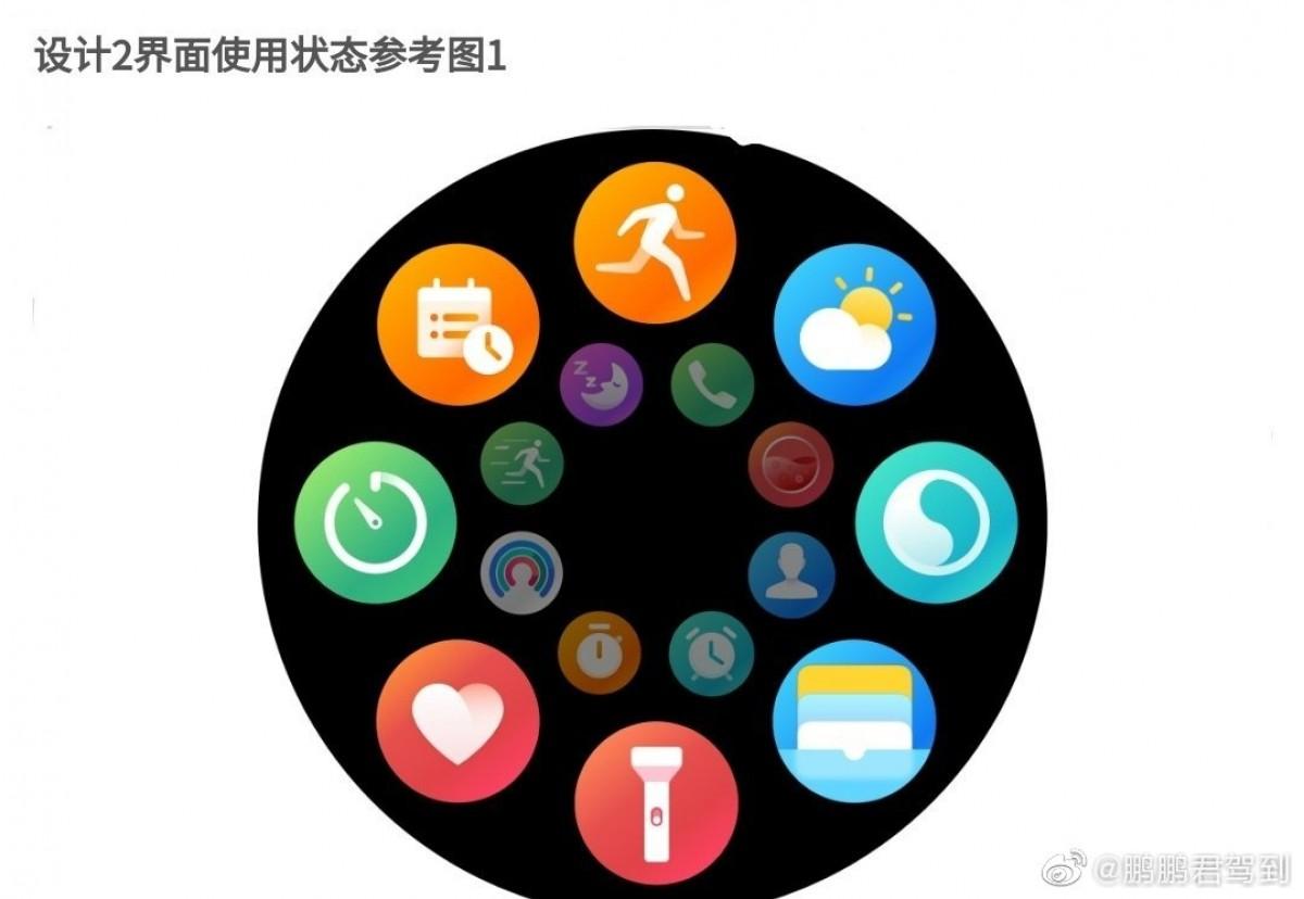 Huawei Watch 3 HarmonyOS